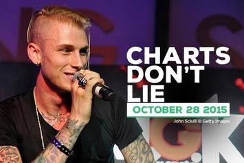 Charts Don't Lie: October 28th